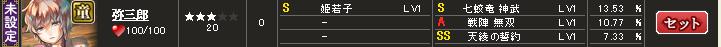 1814 弥三郎 童