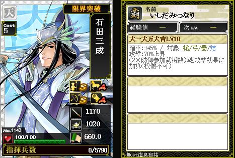 1142石田三成 大一大万大吉