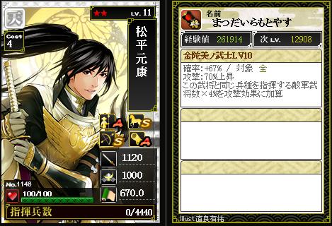 1148松平元康 金陀美ノ武士
