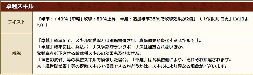 1144加藤清正 帝釈天 白虎 卓越スキル