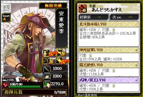 1109安東愛季 攻:北斗算命術