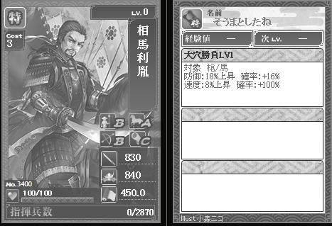 3400【特】相馬利胤 大穴勝負